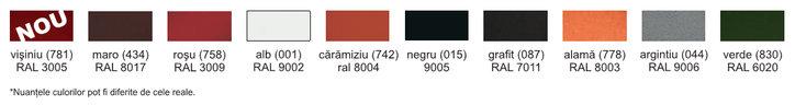 Culorile sistemelor de drenaj